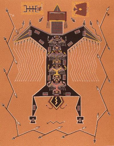 Biogeneticstructuralism Art And Spirit The Artistic Brain